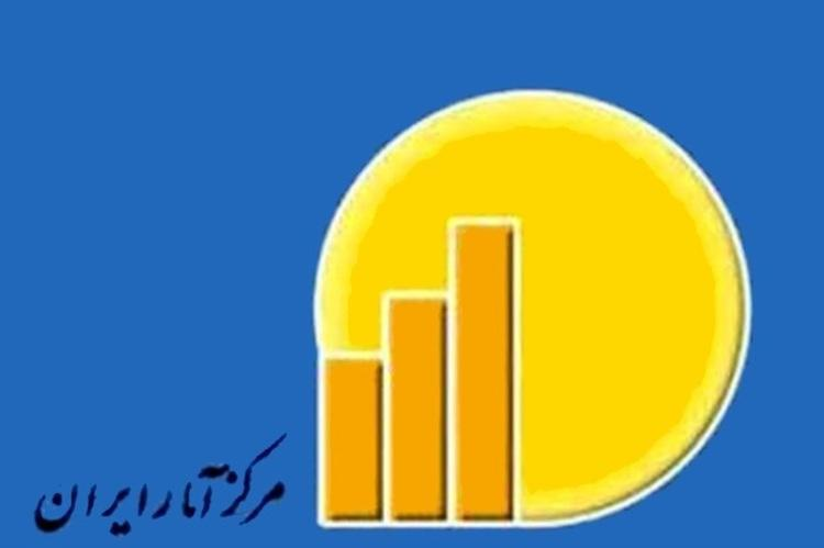 کاهش شکاف درآمدی در ایران